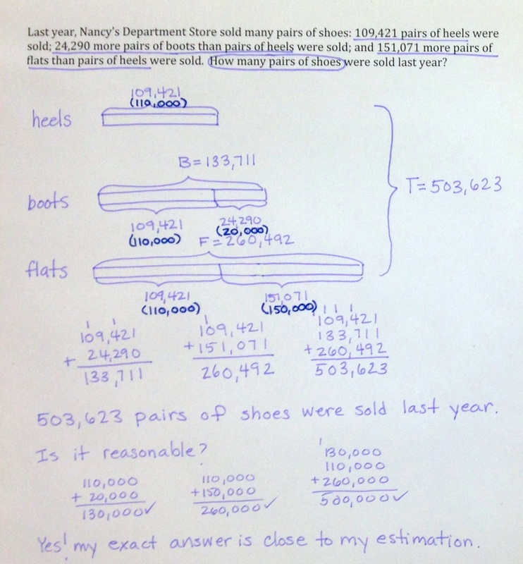 Math homework resouces ms buttlers 4th grade modeling our thinking with tape diagrams ccuart Image collections